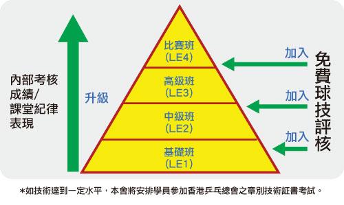 training_chart